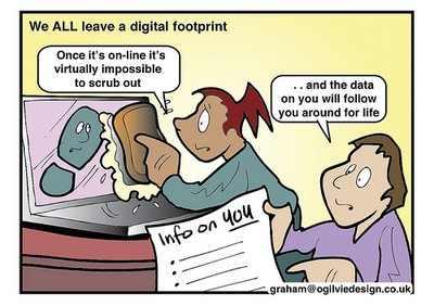 dragon.digital footprints